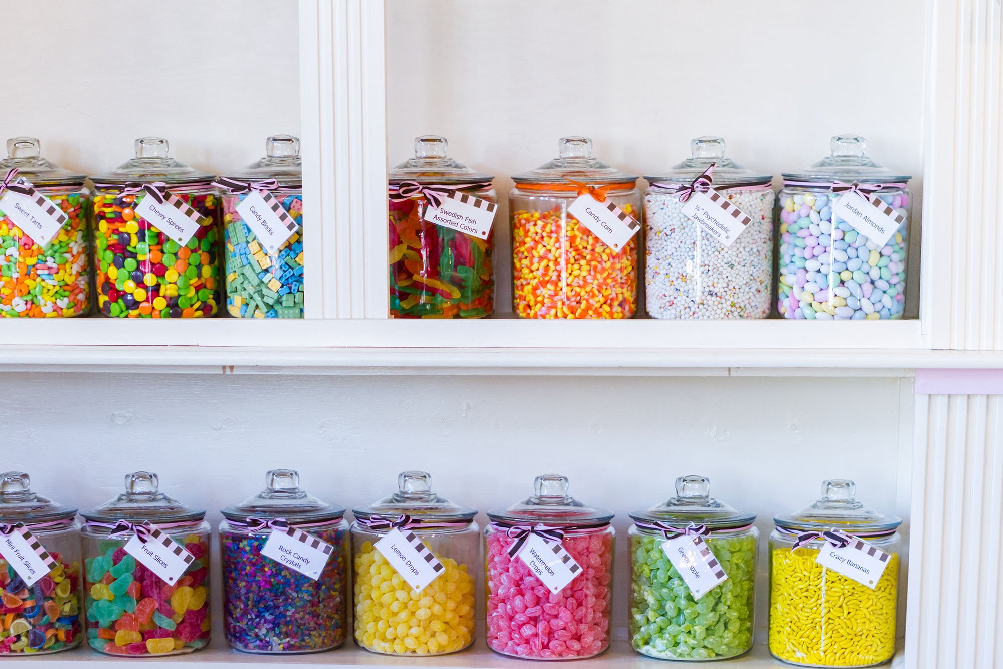 retail candy store participates in an asset based loan